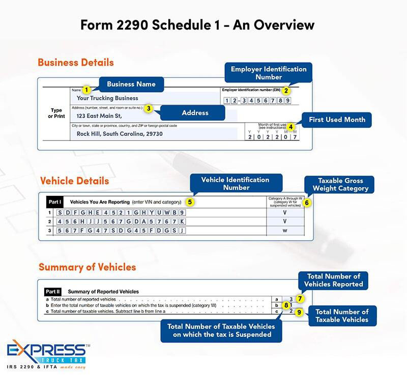 Form 2290 Schedule 1 - Information Required