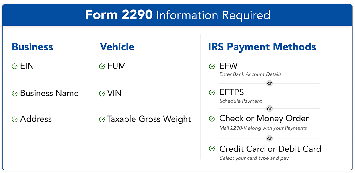 Information required to file Form 2290